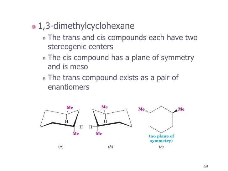pdf enantiomers diastereomers meso compounds