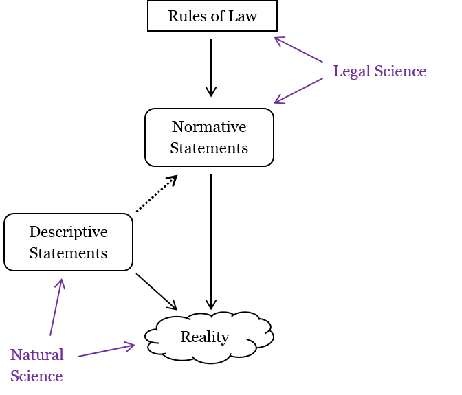 list of scientific laws and theories pdf