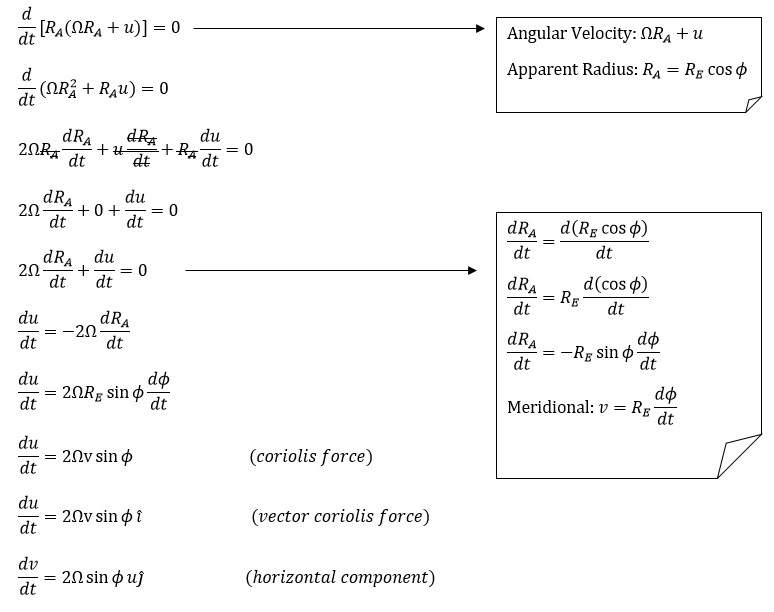 conservation of angular momentum examples pdf
