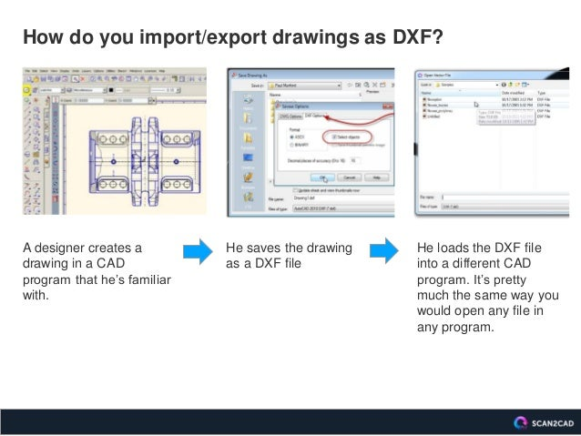 how to convert a 3d pdf file to dxf